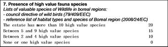 Biodiversity scores are important for Wildlife Estate certification